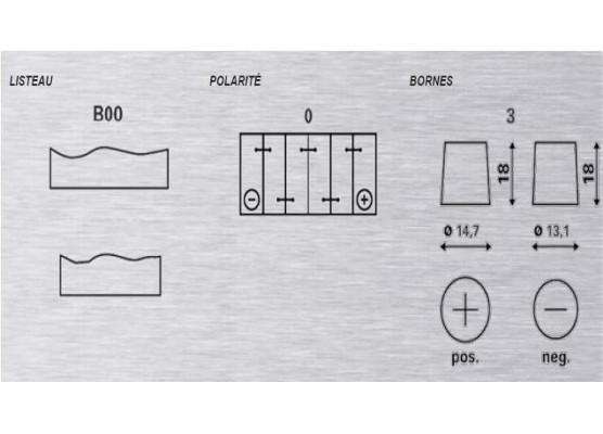 Μπαταρία αυτοκινήτου Varta Blue B32 - 12V 45 Ah - 330CCA A(EN) εκκίνησης