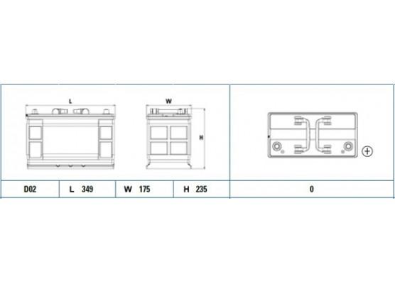 Μπαταρία Exide Professional EG1100 - 12V 110Ah - 750CCA A(EN) εκκίνησης