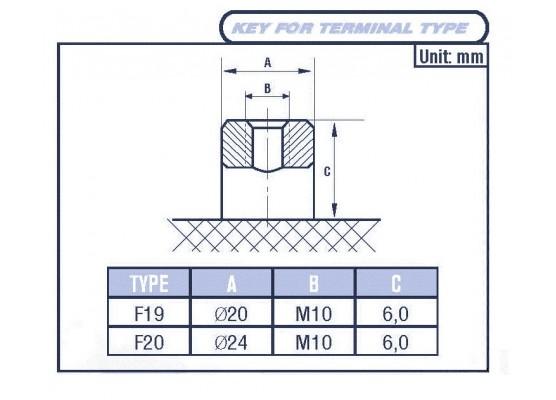 Μπαταρία φωτοβολταϊκών υγρού τύπου Winner Ajax 6 OPzS 300 - 6V 307Ah(C10)