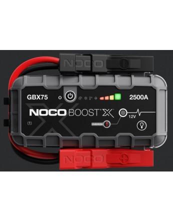 Εκκινητής - Booster Μπαταρίας NOCO GBX75